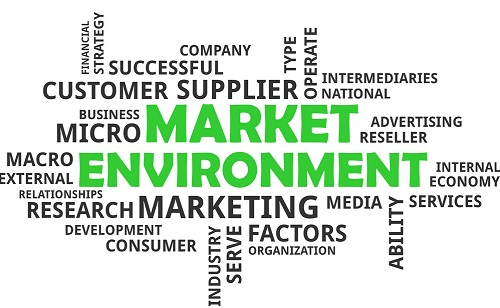 Marketing Environment: Definition, Micro & Macro, and Environmental  Scanning – StudiousGuy