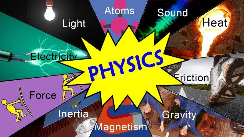 10 Examples Of Physics In Everyday Life – StudiousGuy