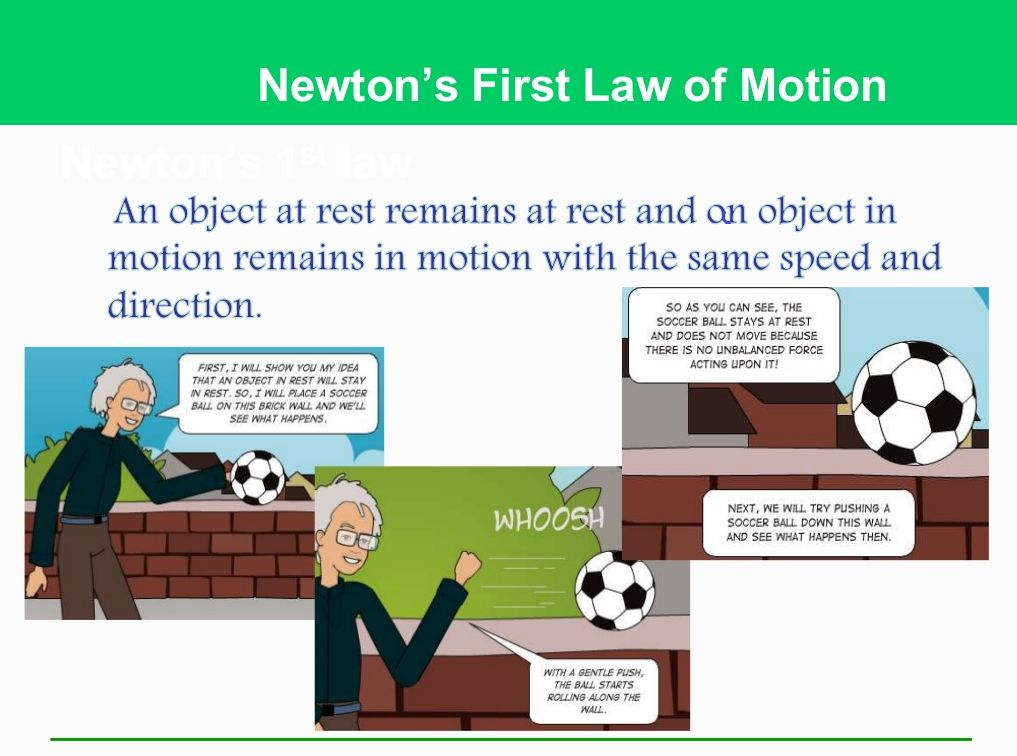 Newton's Laws of Motion: Formula & Applications – StudiousGuy