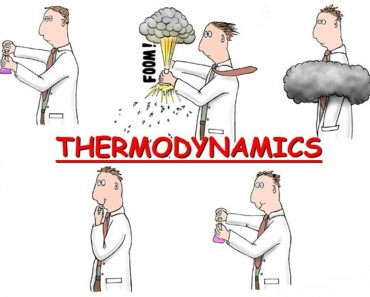 thermodynamics in daily life