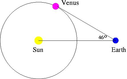 role of geometry in astronomy and physics